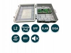 Внешний управляемый гигабитный L2 коммутатор Wi-Tek WI-PMS310GFR-O